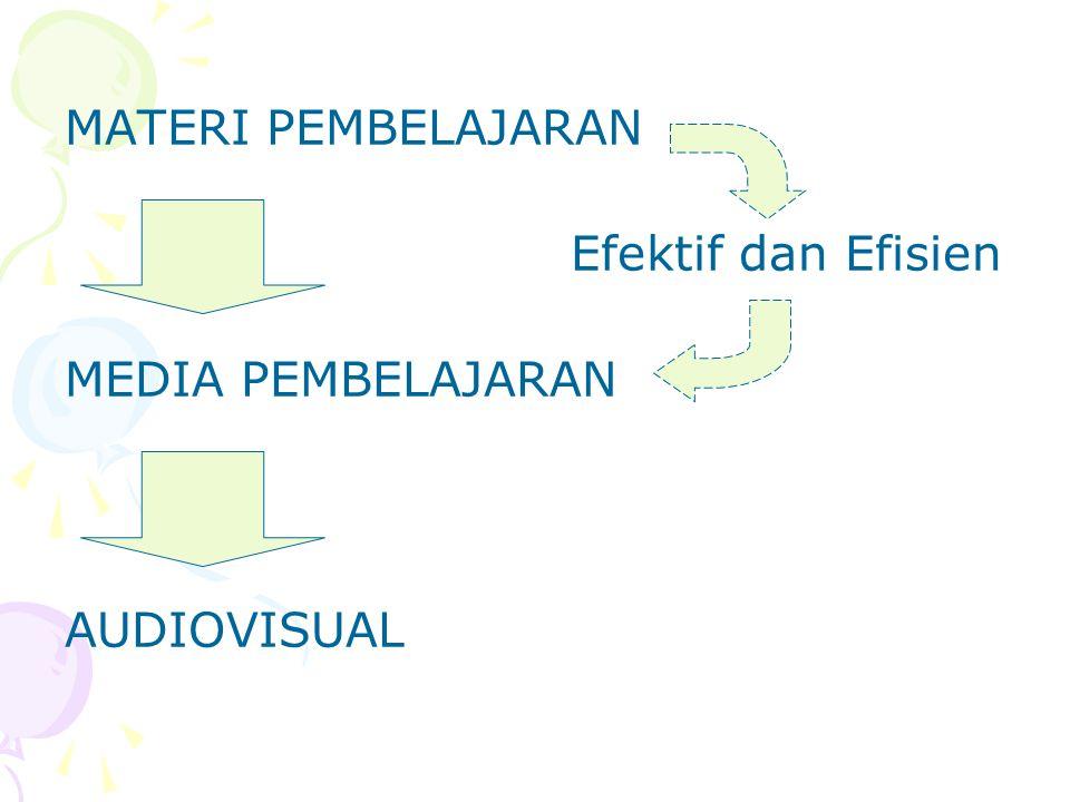 MATERI PEMBELAJARAN Efektif dan Efisien MEDIA PEMBELAJARAN AUDIOVISUAL