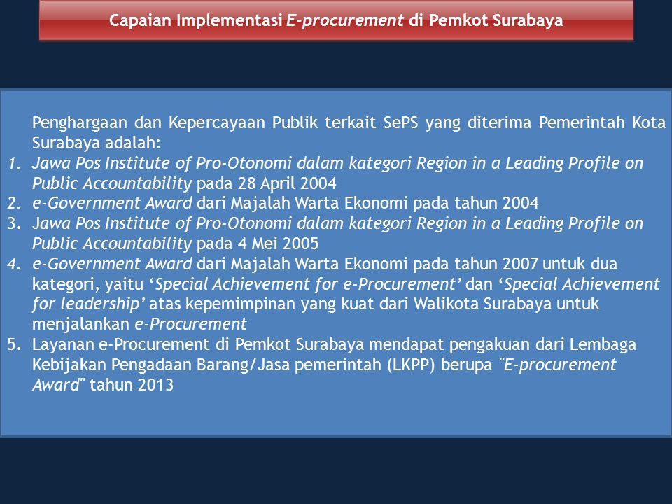 Capaian Implementasi E-procurement di Pemkot Surabaya Mampu mengurangi waktu yang dibutuhkan dalam proses pengadaan barang/jasa, sehingga paket-paket proyek berjalan relatif lebih tepat waktu.