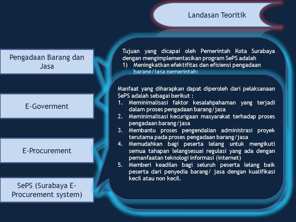 Pengadaan Barang dan Jasa E-Goverment E-Procurement SePS (Surabaya E- Procurement system) Pengadaan barang dan jasa merupakan kegiatan untuk memperoleh barang atau jasa oleh Kementerian/Lembaga/Satuan Kerja Perangkat Daerah/Institusi lainnya yang prosesnya dimulai dari perencanaan kebutuhan sampai diselesaikannya seluruh kegiatan untuk memperoleh barang/jasa (Peraturan Presiden Republik Indonesia Nomor 54 Tahun 2010 ) Pengadaan Barang/Jasa Pemerintah dapat dilakukan secara elektronik.