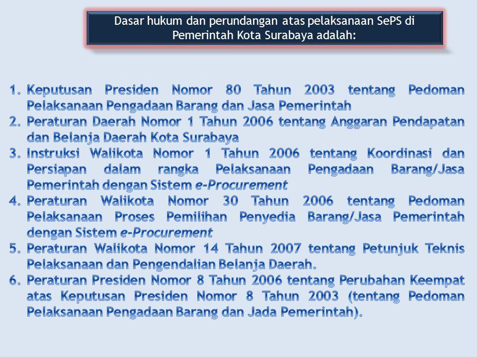 Dasar hukum dan perundangan atas pelaksanaan SePS di Pemerintah Kota Surabaya adalah:
