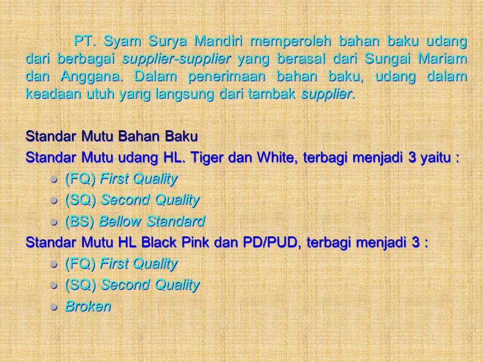 PT. Syam Surya Mandiri memperoleh bahan baku udang dari berbagai supplier-supplier yang berasal dari Sungai Mariam dan Anggana. Dalam penerimaan bahan