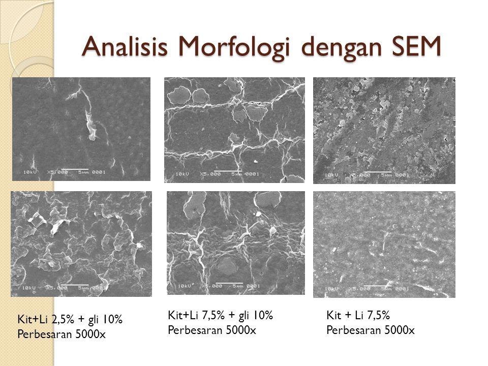 Analisis Morfologi dengan SEM Kit+Li 2,5% + gli 10% Perbesaran 5000x Kit+Li 7,5% + gli 10% Perbesaran 5000x Kit + Li 7,5% Perbesaran 5000x