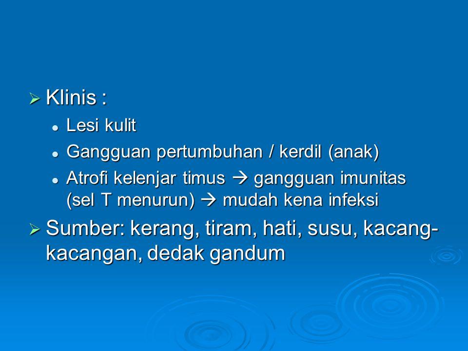 Klinis : Lesi kulit Lesi kulit Gangguan pertumbuhan / kerdil (anak) Gangguan pertumbuhan / kerdil (anak) Atrofi kelenjar timus  gangguan imunitas (sel T menurun)  mudah kena infeksi Atrofi kelenjar timus  gangguan imunitas (sel T menurun)  mudah kena infeksi  Sumber: kerang, tiram, hati, susu, kacang- kacangan, dedak gandum