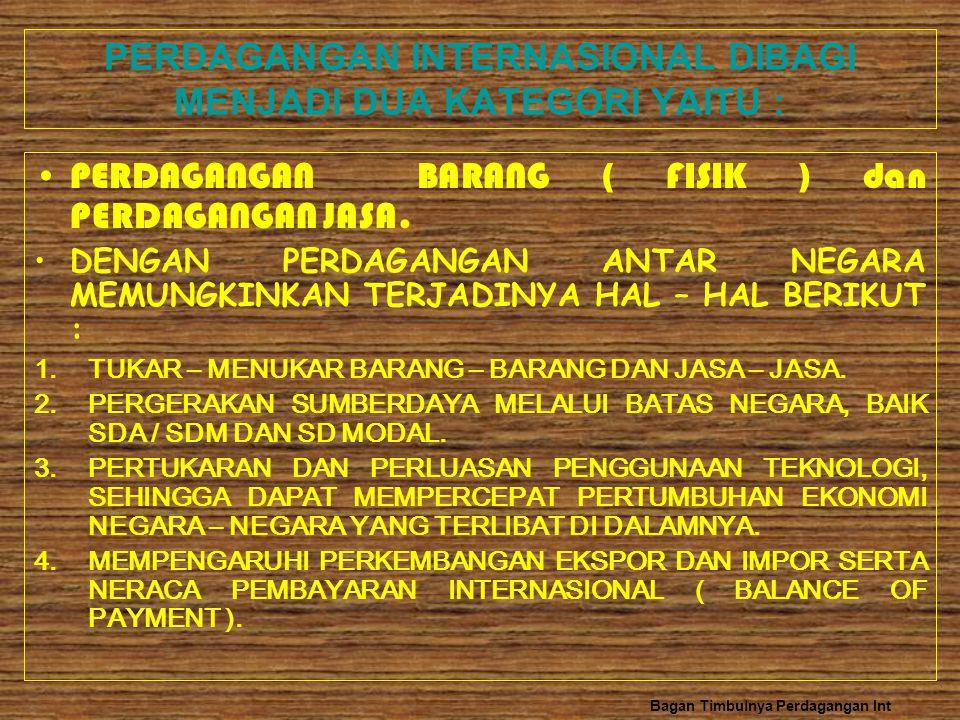 INDONESIAJEPANG Komodity Ekspor Komodity Impor