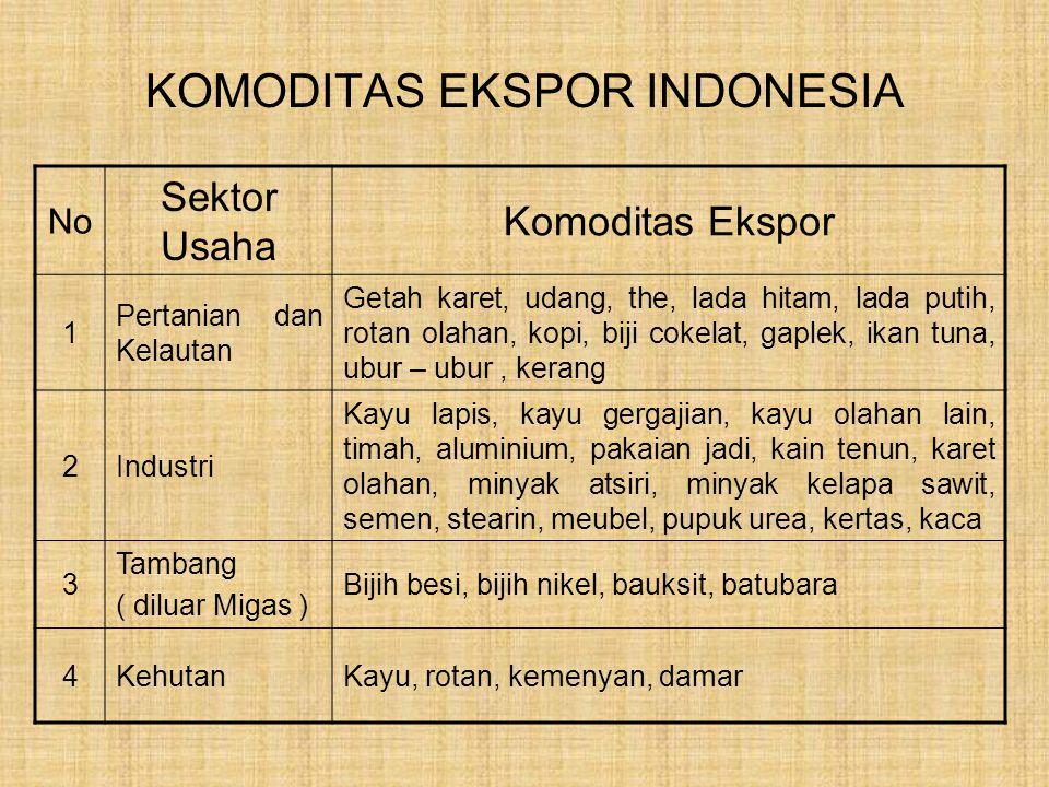 Schema alur barang ekspor yang paling sederhana. 1.Eksportir mengirimkan