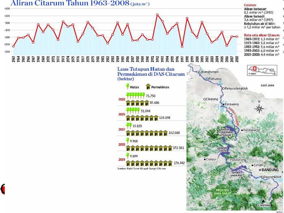 17 Di cekungan Bandung ini, sejumlah anak sungai bermuara ke Citarum.