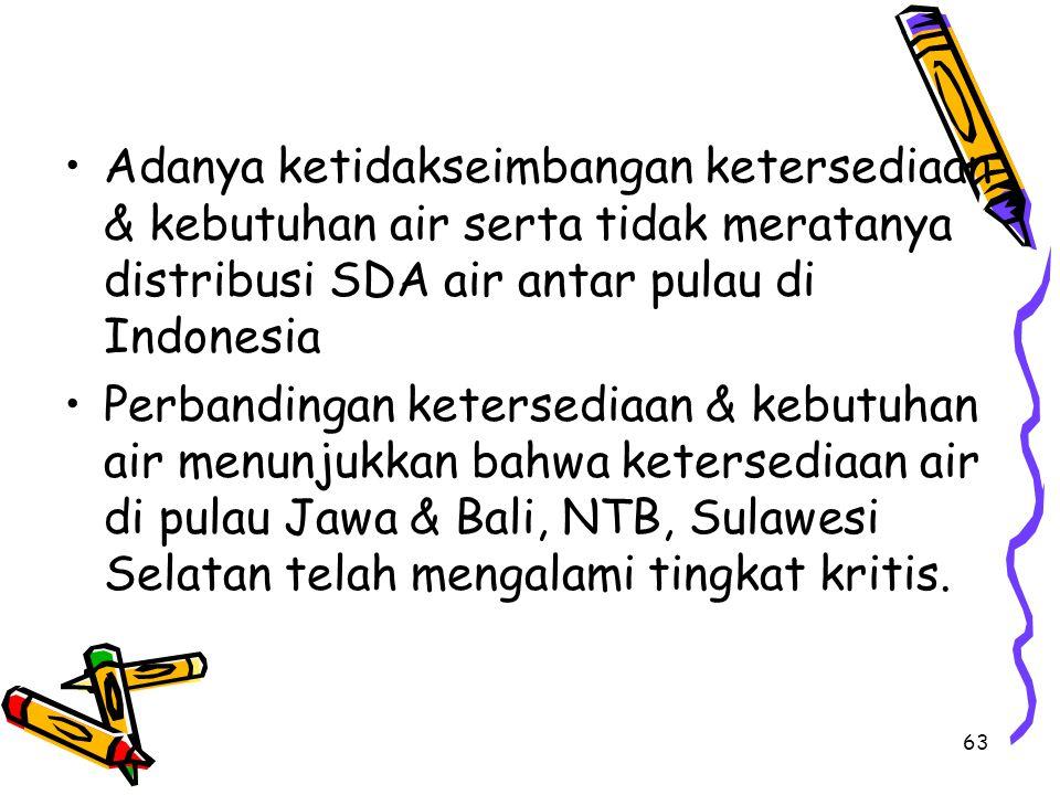 63 Adanya ketidakseimbangan ketersediaan & kebutuhan air serta tidak meratanya distribusi SDA air antar pulau di Indonesia Perbandingan ketersediaan & kebutuhan air menunjukkan bahwa ketersediaan air di pulau Jawa & Bali, NTB, Sulawesi Selatan telah mengalami tingkat kritis.