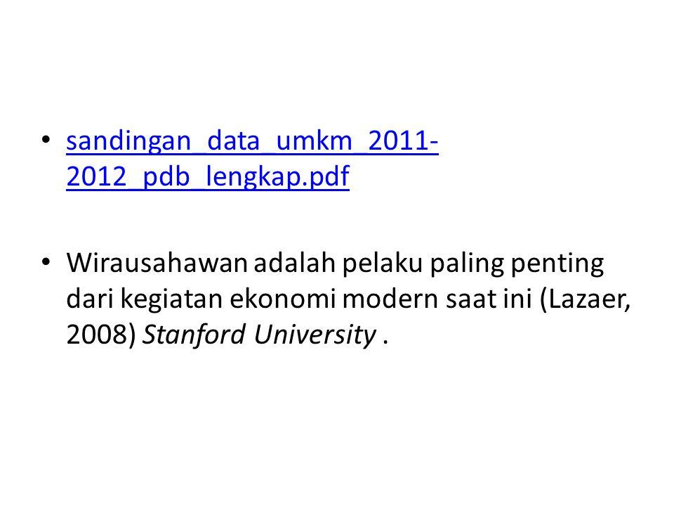 sandingan_data_umkm_2011- 2012_pdb_lengkap.pdf sandingan_data_umkm_2011- 2012_pdb_lengkap.pdf Wirausahawan adalah pelaku paling penting dari kegiatan ekonomi modern saat ini (Lazaer, 2008) Stanford University.