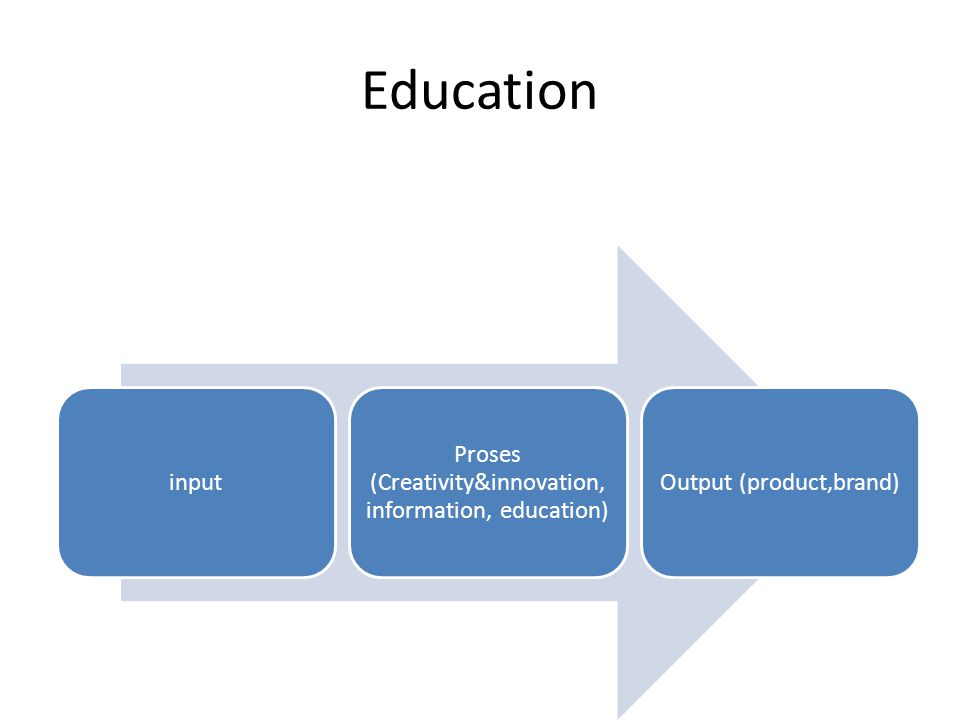 Education input Proses (Creativity&innovation, information, education) Output (product,brand)