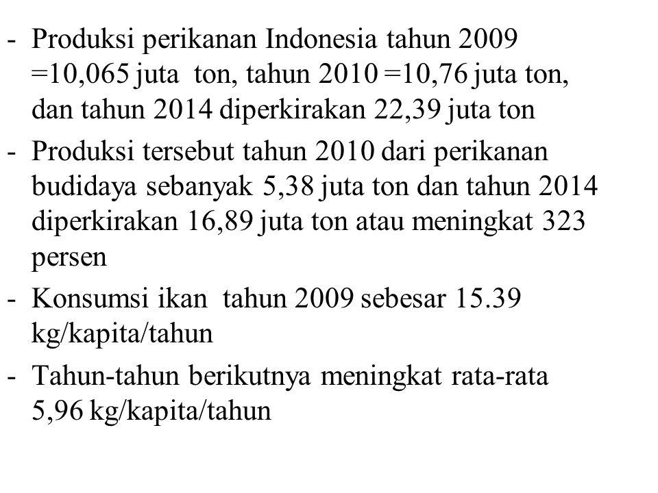 BADAN PUSAT STATISTIK SENSUS PERTANIAN 2003 ST03  Data Pokok Yg Dihasilkan: Jumlah Rumah Tangga Pertanian Menurut Sub Sektor  Jumlah Unit Observasi: Rumah tangga  Metode/Periode Survei: Sensus / 10 Tahunan.
