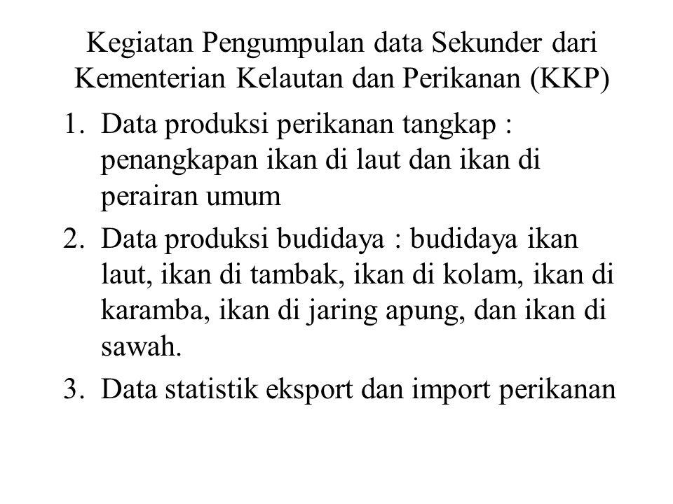 PENGOLAHAN DATA Penerimaan Dokumen Batching Editing/coding Entry data Validasi (Perbaikan data) Tabulasi Pemeriksaan tabel Publikasi