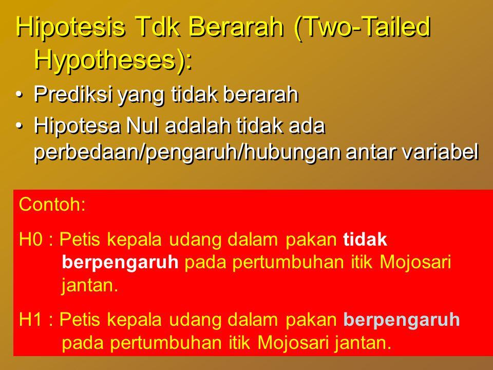 Hipotesis Tdk Berarah (Two-Tailed Hypotheses): Prediksi yang tidak berarah Hipotesa Nul adalah tidak ada perbedaan/pengaruh/hubungan antar variabel Hi
