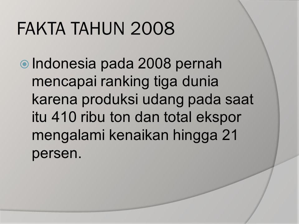 FAKTA TAHUN 2008  Indonesia pada 2008 pernah mencapai ranking tiga dunia karena produksi udang pada saat itu 410 ribu ton dan total ekspor mengalami