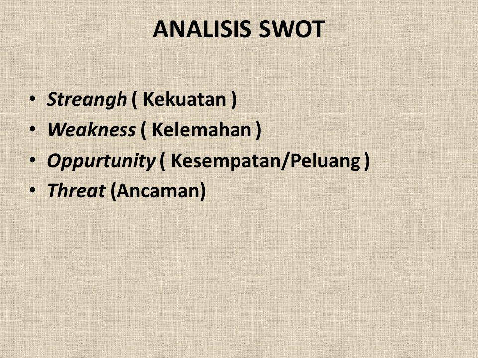 ANALISIS SWOT Streangh ( Kekuatan ) Weakness ( Kelemahan ) Oppurtunity ( Kesempatan/Peluang ) Threat (Ancaman)