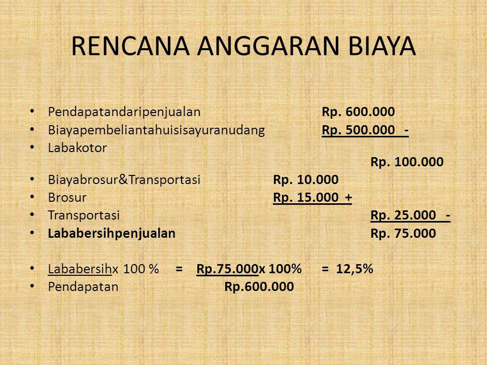 RENCANA ANGGARAN BIAYA PendapatandaripenjualanRp. 600.000 BiayapembeliantahuisisayuranudangRp. 500.000 - Labakotor Rp. 100.000 Biayabrosur&Transportas