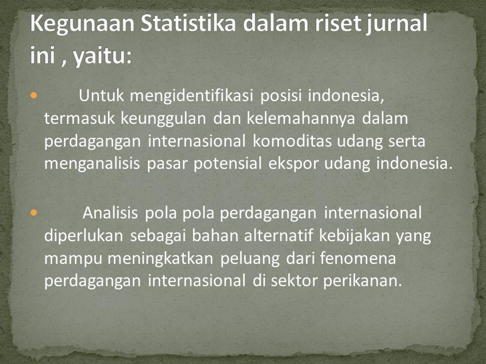 Untuk mengidentifikasi posisi indonesia, termasuk keunggulan dan kelemahannya dalam perdagangan internasional komoditas udang serta menganalisis pasar