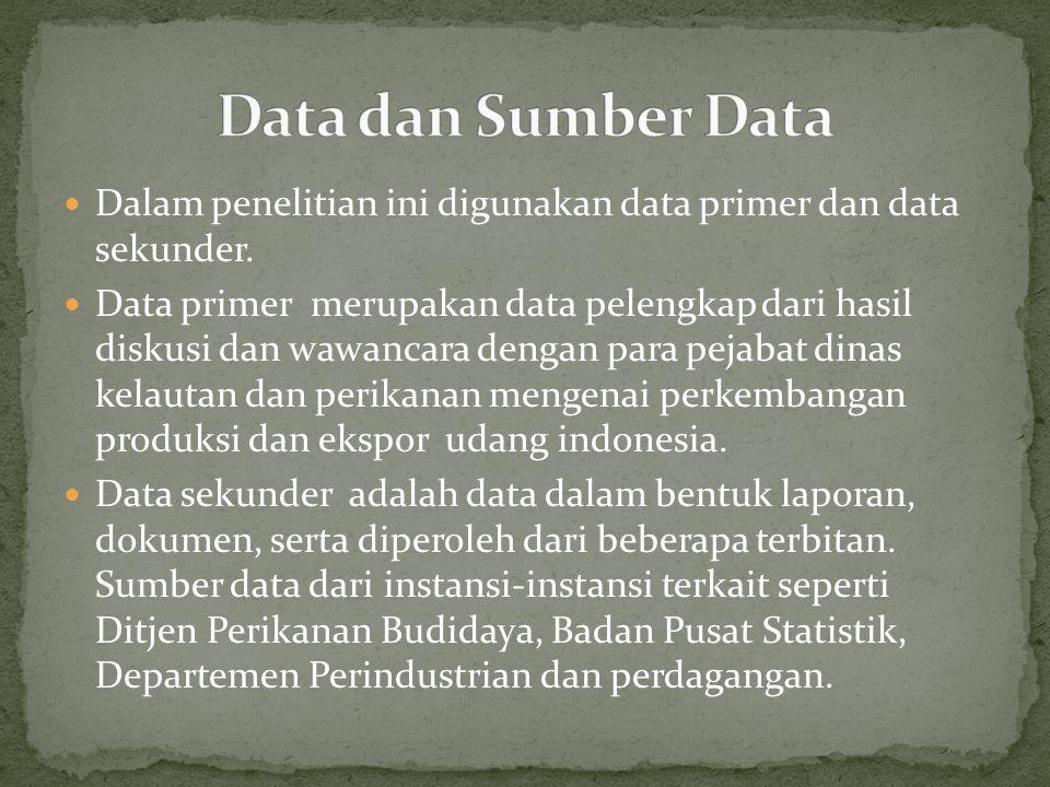 Dalam penelitian ini digunakan data primer dan data sekunder.