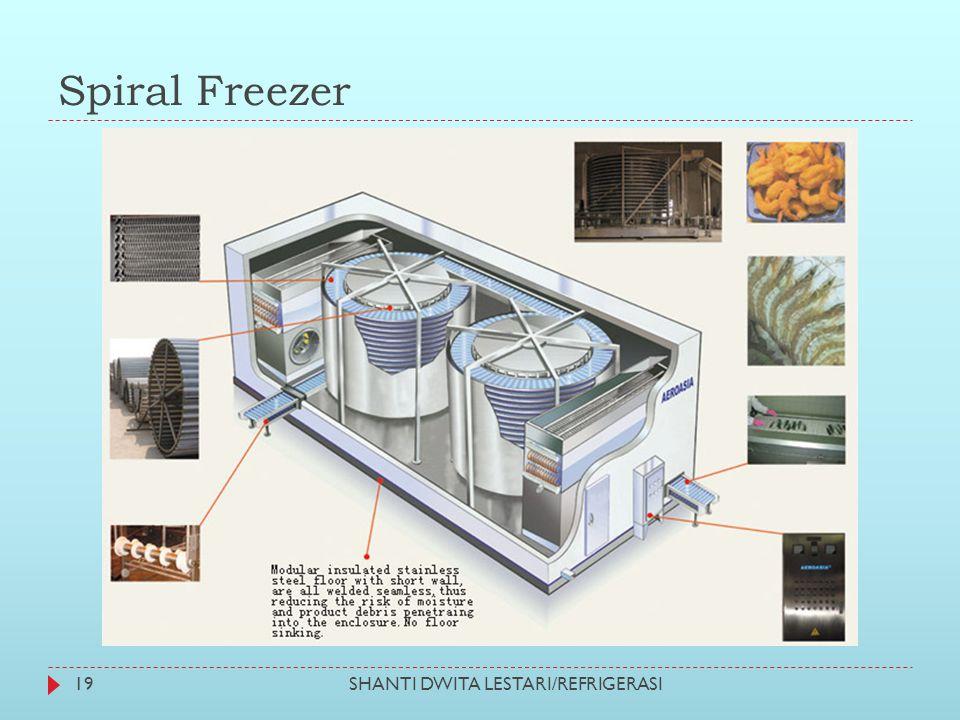 Spiral Freezer 19SHANTI DWITA LESTARI/REFRIGERASI