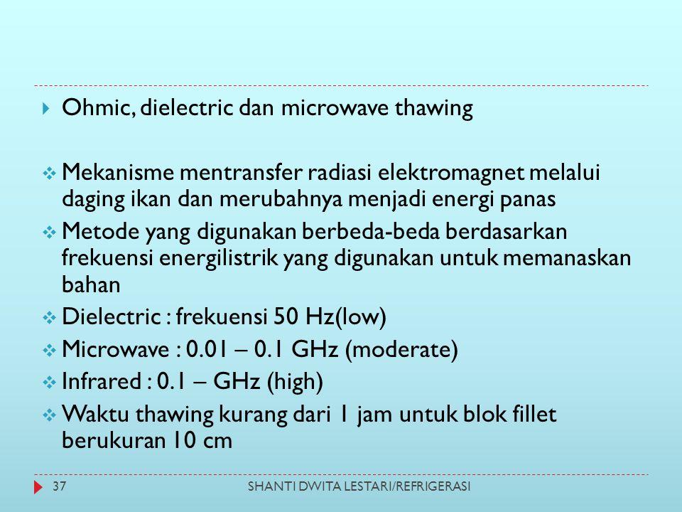 SHANTI DWITA LESTARI/REFRIGERASI37  Ohmic, dielectric dan microwave thawing  Mekanisme mentransfer radiasi elektromagnet melalui daging ikan dan mer