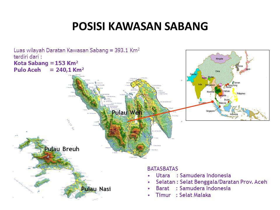 BATASBATAS Utara : Samudera Indonesia Selatan : Selat Benggala/Daratan Prov.