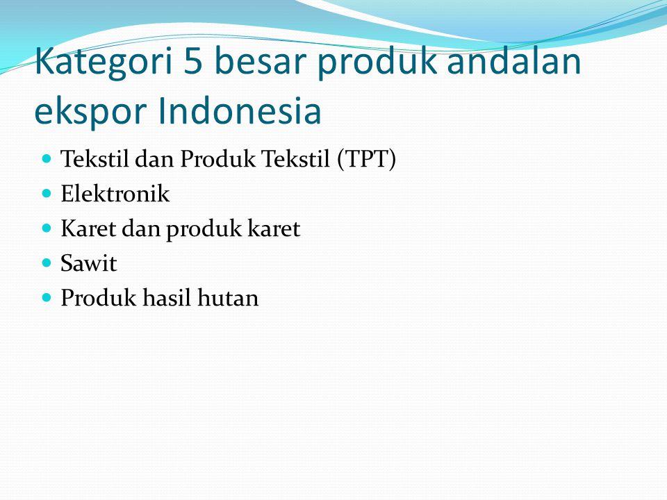 Kategori 5 besar produk andalan ekspor Indonesia Tekstil dan Produk Tekstil (TPT) Elektronik Karet dan produk karet Sawit Produk hasil hutan