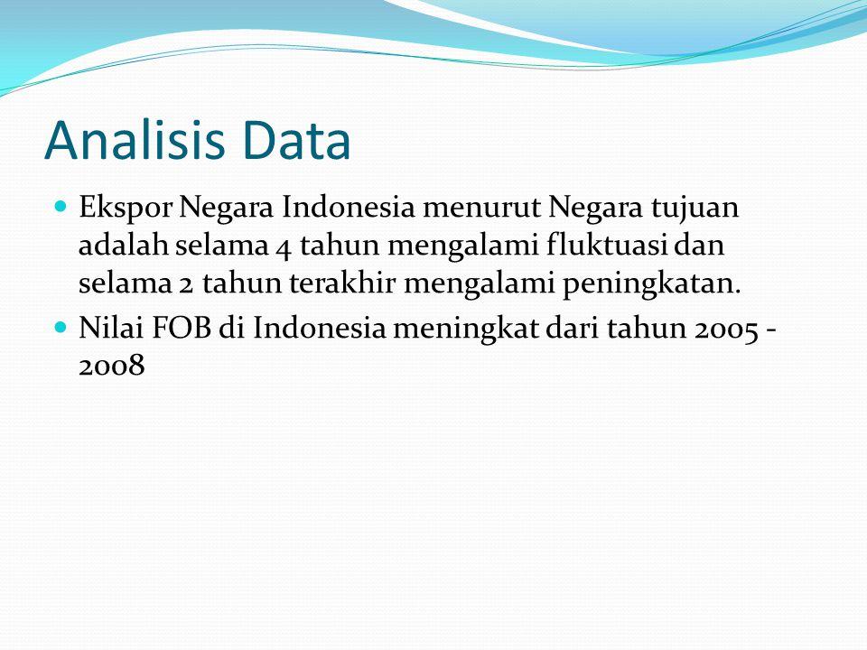 Analisis Data Ekspor Negara Indonesia menurut Negara tujuan adalah selama 4 tahun mengalami fluktuasi dan selama 2 tahun terakhir mengalami peningkatan.