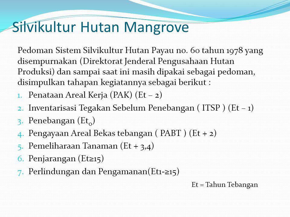 Silvikultur Hutan Mangrove Pedoman Sistem Silvikultur Hutan Payau no. 60 tahun 1978 yang disempurnakan (Direktorat Jenderal Pengusahaan Hutan Produksi