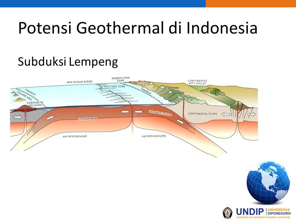 Potensi Geothermal di Indonesia Subduksi Lempeng