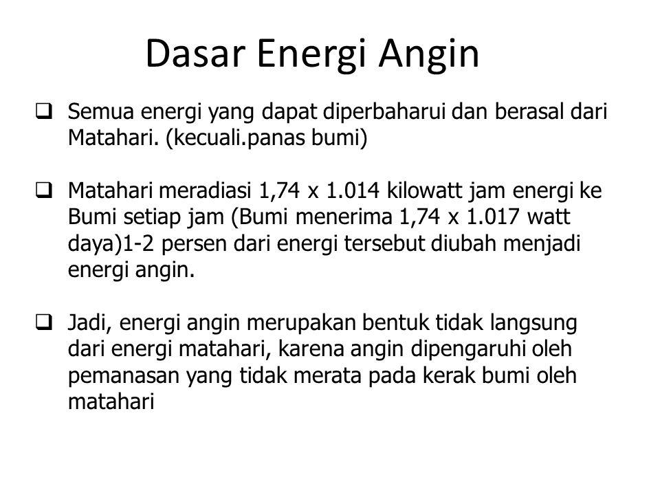  Semua energi yang dapat diperbaharui dan berasal dari Matahari. (kecuali.panas bumi)  Matahari meradiasi 1,74 x 1.014 kilowatt jam energi ke Bumi s