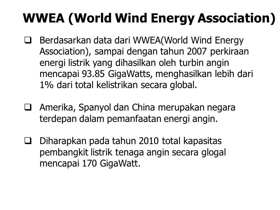  Berdasarkan data dari WWEA(World Wind Energy Association), sampai dengan tahun 2007 perkiraan energi listrik yang dihasilkan oleh turbin angin menca