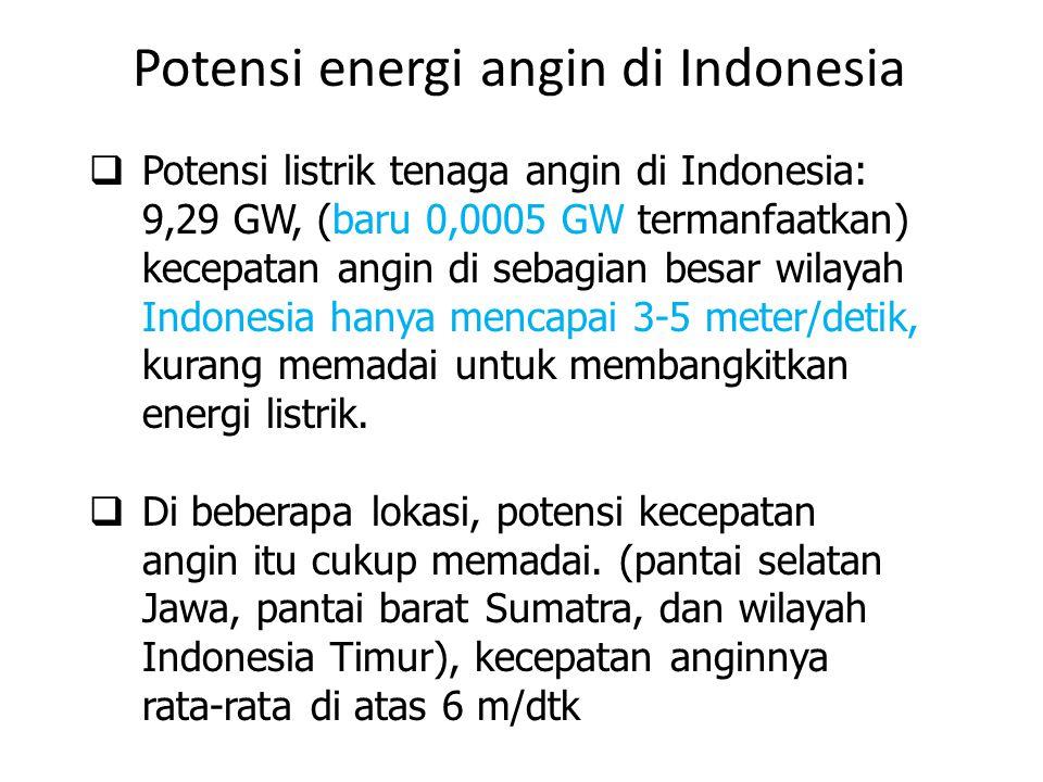  Potensi listrik tenaga angin di Indonesia: 9,29 GW, (baru 0,0005 GW termanfaatkan) kecepatan angin di sebagian besar wilayah Indonesia hanya mencapa