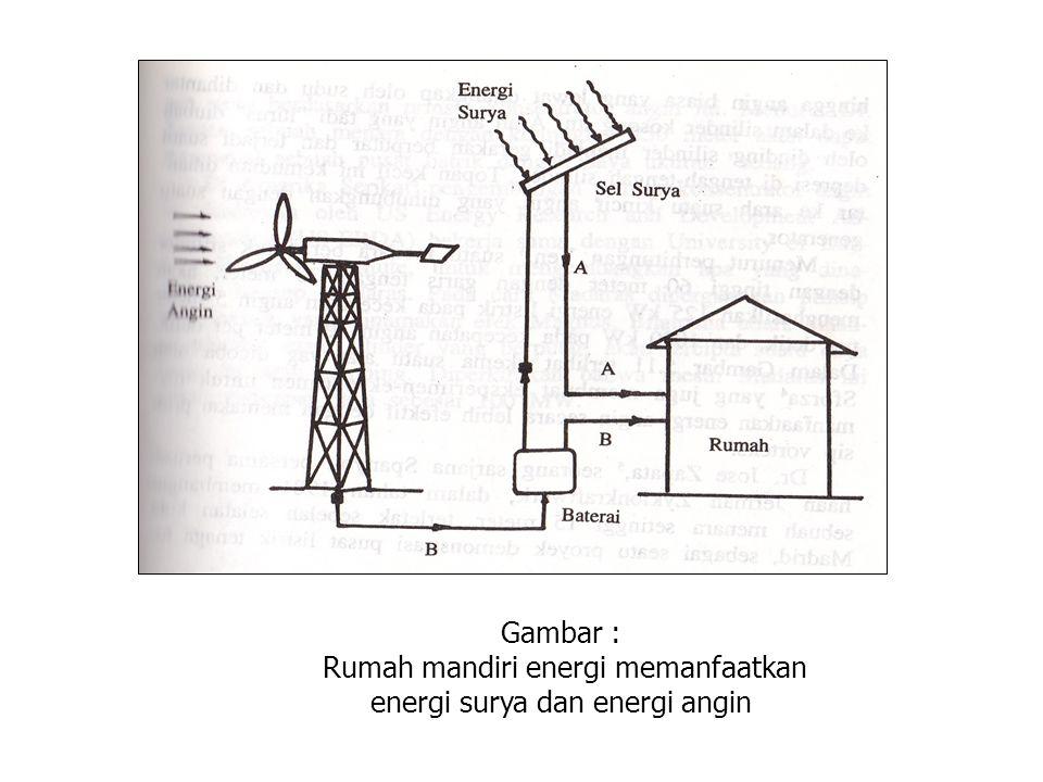 Gambar : Rumah mandiri energi memanfaatkan energi surya dan energi angin
