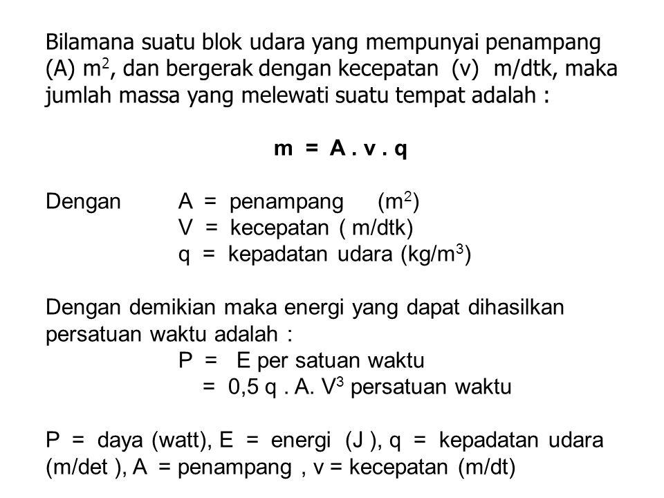 Bilamana suatu blok udara yang mempunyai penampang (A) m 2, dan bergerak dengan kecepatan (v) m/dtk, maka jumlah massa yang melewati suatu tempat adal