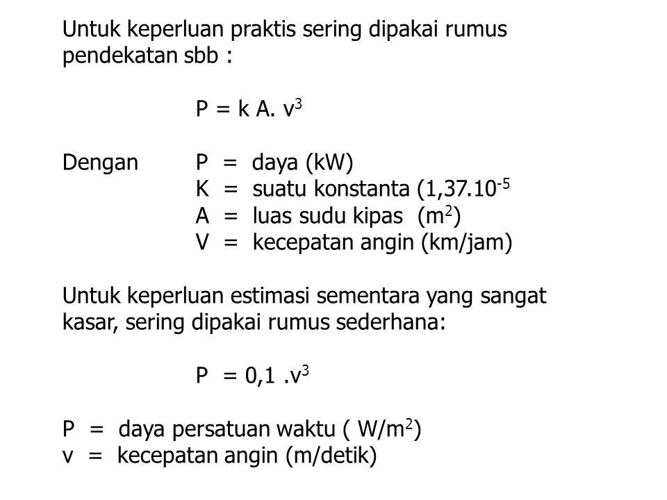 Untuk keperluan praktis sering dipakai rumus pendekatan sbb : P = k A. v 3 DenganP = daya (kW) K = suatu konstanta (1,37.10 -5 A = luas sudu kipas (m