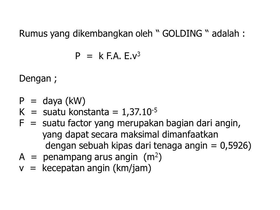 "Rumus yang dikembangkan oleh "" GOLDING "" adalah : P = k F.A. E.v 3 Dengan ; P = daya (kW) K = suatu konstanta = 1,37.10 -5 F = suatu factor yang merup"