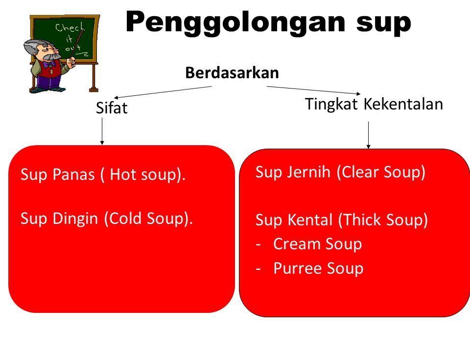 Penggolongan sup Sup Jernih (Clear Soup) Sup Kental (Thick Soup) -Cream Soup -Purree Soup Sup Panas ( Hot soup). Sup Dingin (Cold Soup). Sifat Tingkat