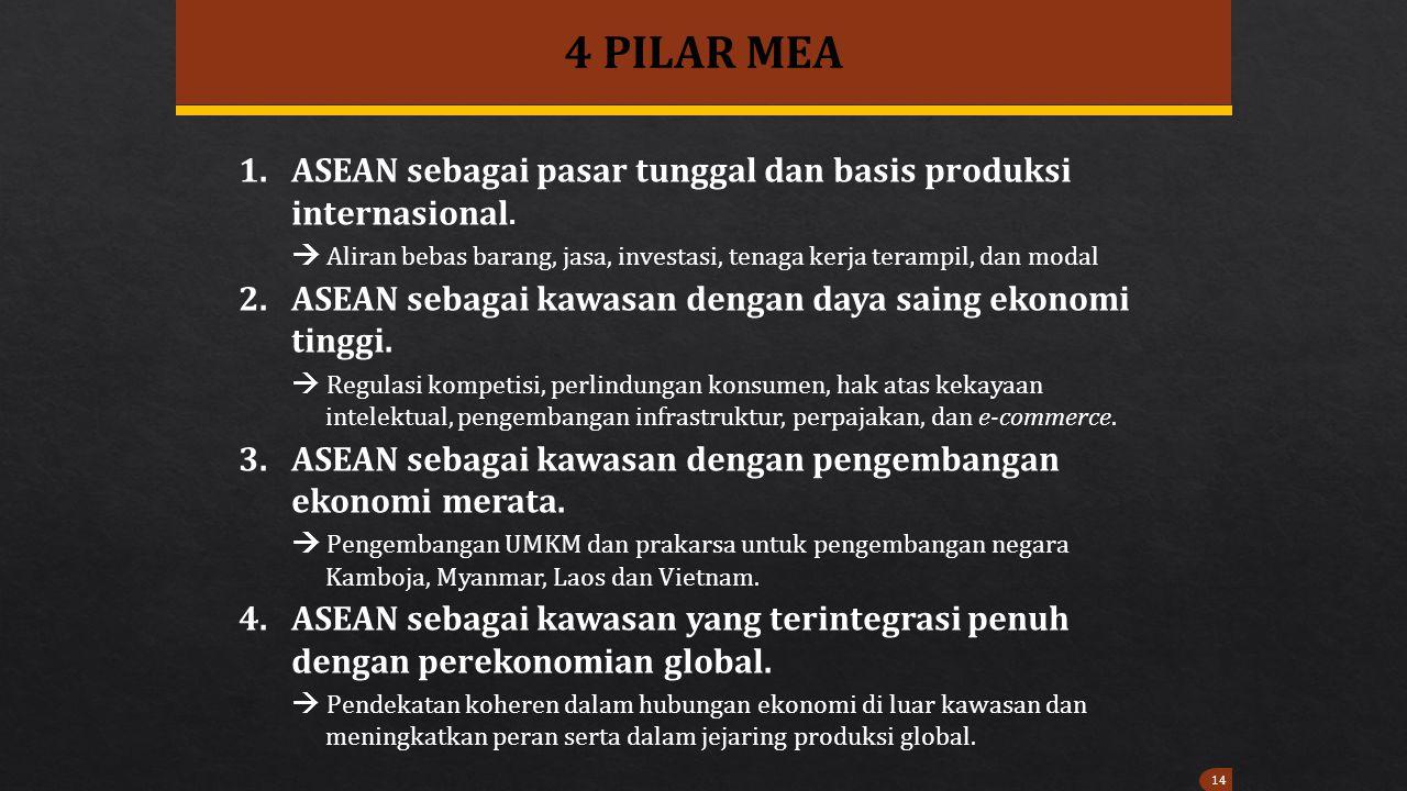 14 4 PILAR MEA 1.ASEAN sebagai pasar tunggal dan basis produksi internasional.  Aliran bebas barang, jasa, investasi, tenaga kerja terampil, dan moda