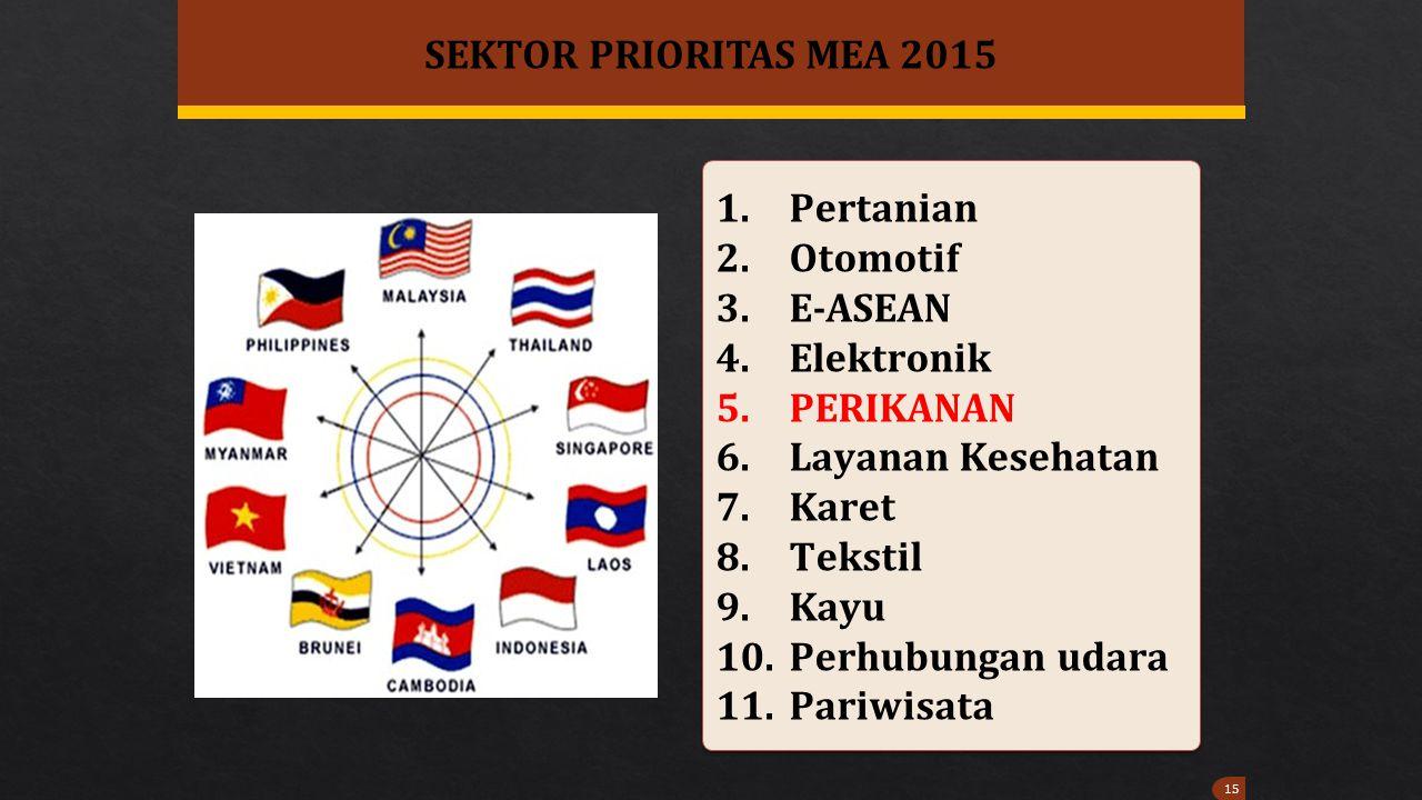 15 SEKTOR PRIORITAS MEA 2015 1.Pertanian 2.Otomotif 3.E-ASEAN 4.Elektronik 5.PERIKANAN 6.Layanan Kesehatan 7.Karet 8.Tekstil 9.Kayu 10.Perhubungan uda