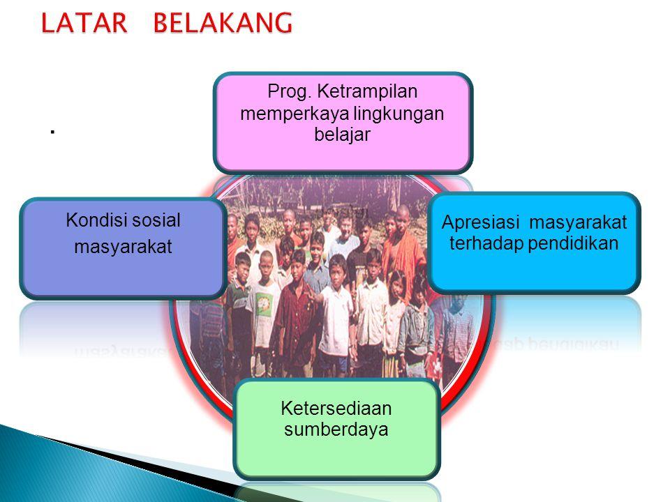 BAHAN MAKANANHASIL MASAKAN A.AYAM GARANG ASAM B.DAGINGGADON C.
