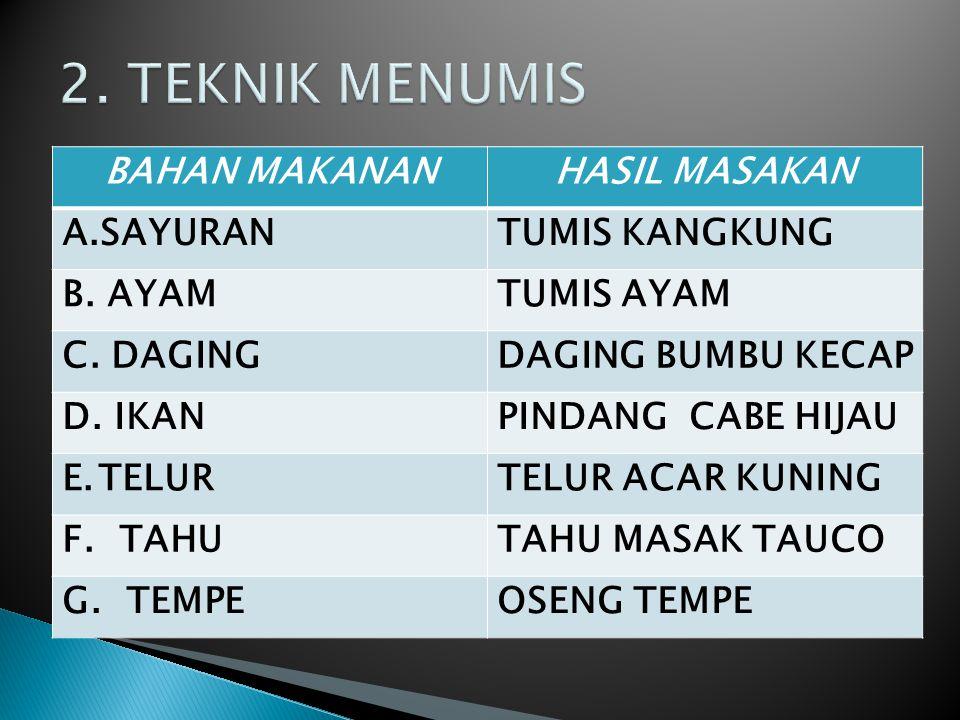 BAHAN MAKANANHASIL MASAKAN A.SAYURANTUMIS KANGKUNG B. AYAMTUMIS AYAM C. DAGINGDAGING BUMBU KECAP D. IKANPINDANG CABE HIJAU E.TELURTELUR ACAR KUNING F.