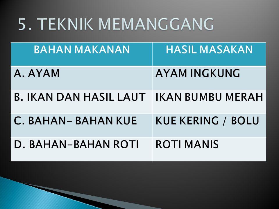 BAHAN MAKANANHASIL MASAKAN A. AYAMAYAM INGKUNG B. IKAN DAN HASIL LAUTIKAN BUMBU MERAH C. BAHAN- BAHAN KUEKUE KERING / BOLU D. BAHAN-BAHAN ROTIROTI MAN