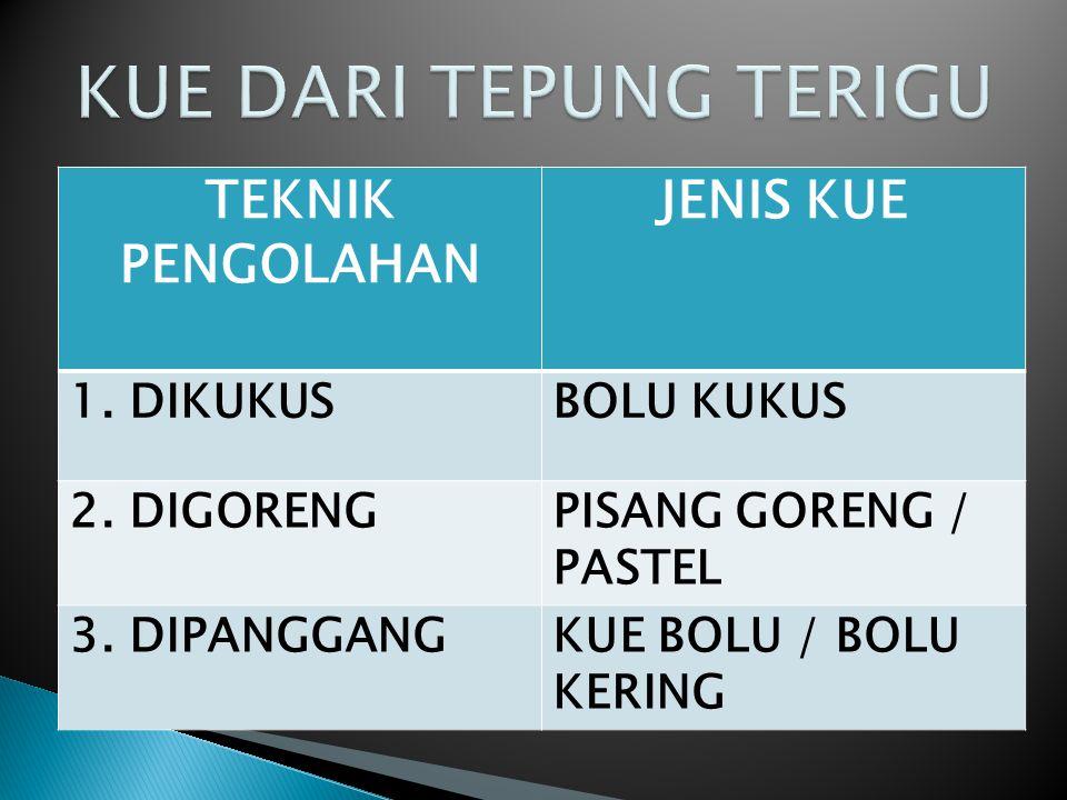 TEKNIK PENGOLAHAN JENIS KUE 1. DIKUKUSBOLU KUKUS 2. DIGORENGPISANG GORENG / PASTEL 3. DIPANGGANGKUE BOLU / BOLU KERING
