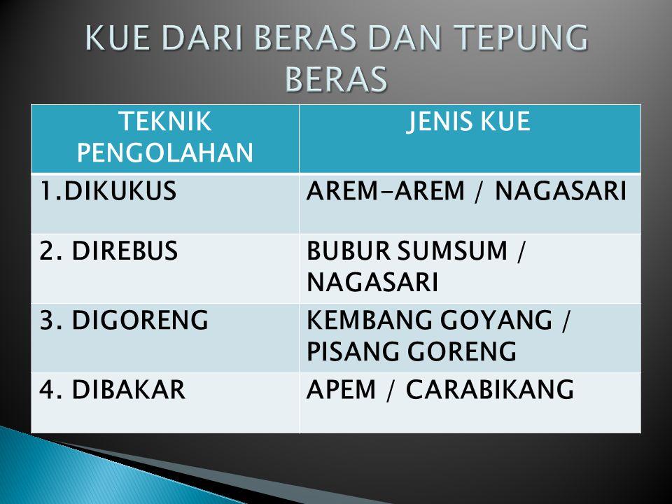 TEKNIK PENGOLAHAN JENIS KUE 1.DIKUKUSAREM-AREM / NAGASARI 2. DIREBUSBUBUR SUMSUM / NAGASARI 3. DIGORENGKEMBANG GOYANG / PISANG GORENG 4. DIBAKARAPEM /