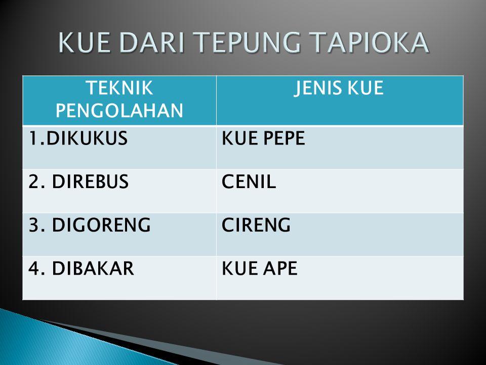 TEKNIK PENGOLAHAN JENIS KUE 1.DIKUKUSKUE PEPE 2. DIREBUSCENIL 3. DIGORENGCIRENG 4. DIBAKARKUE APE