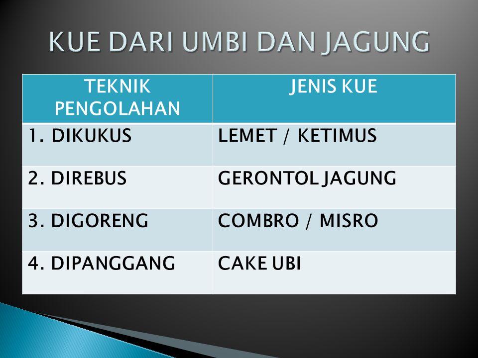 TEKNIK PENGOLAHAN JENIS KUE 1. DIKUKUSLEMET / KETIMUS 2. DIREBUSGERONTOL JAGUNG 3. DIGORENGCOMBRO / MISRO 4. DIPANGGANGCAKE UBI