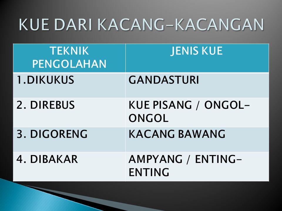 TEKNIK PENGOLAHAN JENIS KUE 1.DIKUKUSGANDASTURI 2. DIREBUSKUE PISANG / ONGOL- ONGOL 3. DIGORENGKACANG BAWANG 4. DIBAKARAMPYANG / ENTING- ENTING