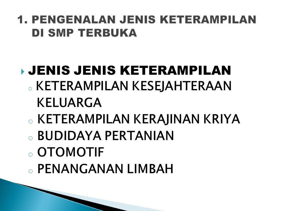 1.LINGKUNGAN SEKOLAH 2. LINGKUNGAN MASYARAKAT SEKELILING 3.