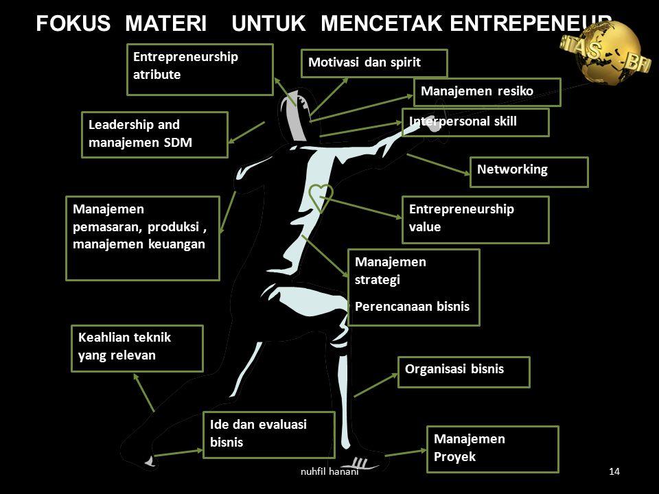 Manajemen strategi Perencanaan bisnis Organisasi bisnis Manajemen Proyek Keahlian teknik yang relevan Manajemen pemasaran, produksi, manajemen keuanga