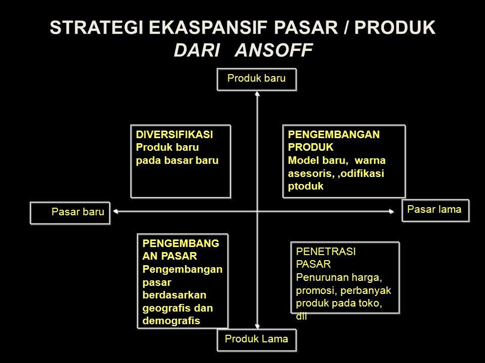STRATEGI EKASPANSIF PASAR / PRODUK DARI ANSOFF Produk baru Pasar lama Pasar baru DIVERSIFIKASI Produk baru pada basar baru PENGEMBANGAN PRODUK Model b