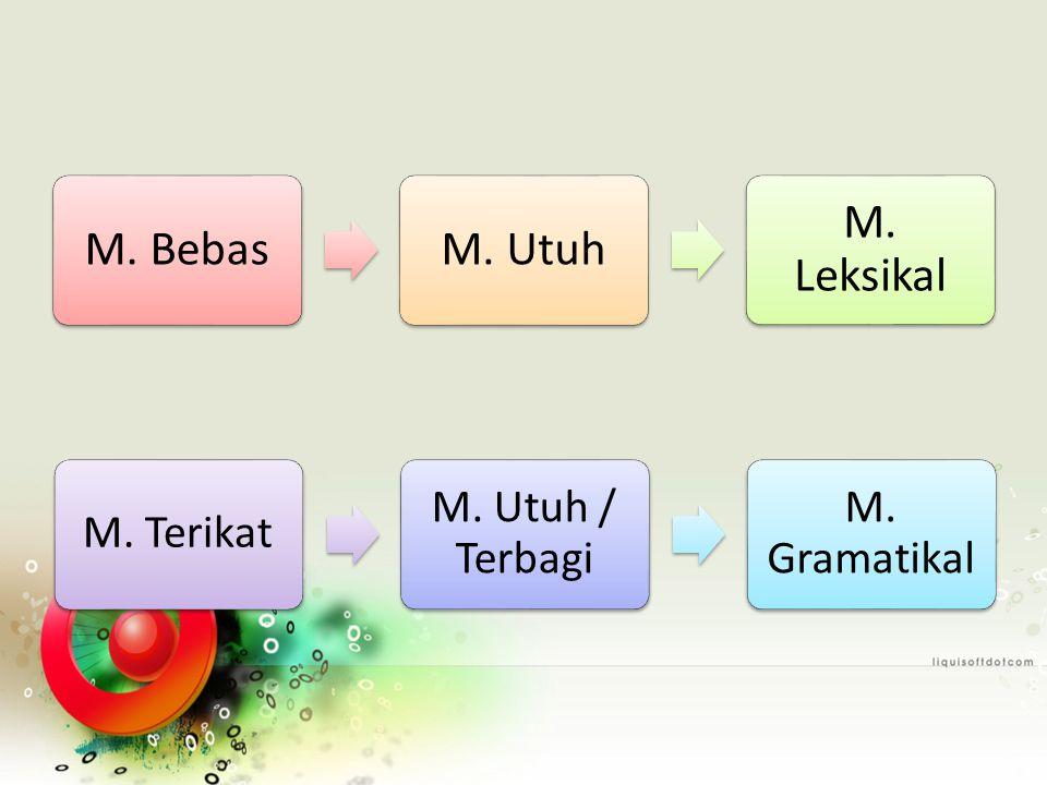 M. BebasM. Utuh M. Leksikal M. Terikat M. Utuh / Terbagi M. Gramatikal